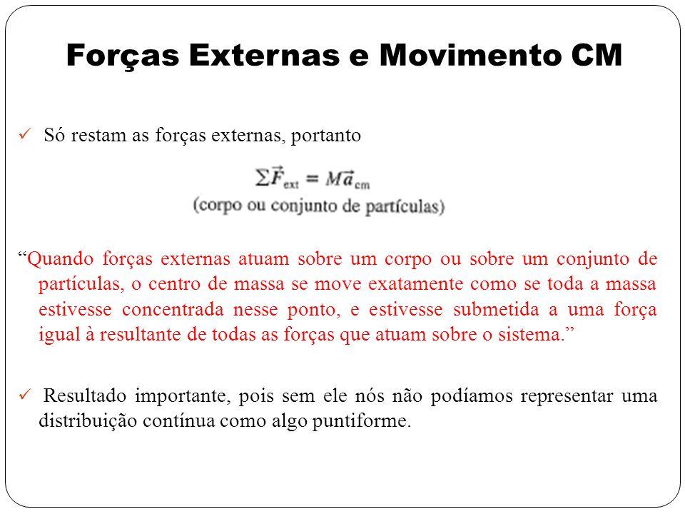 Forças Externas e Movimento CM Só restam as forças externas, portanto Quando forças externas atuam sobre um corpo ou sobre um conjunto de partículas,