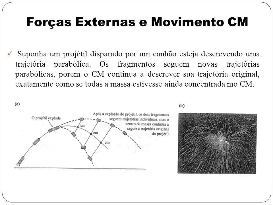Forças Externas e Movimento CM Suponha um projétil disparado por um canhão esteja descrevendo uma trajetória parabólica. Os fragmentos seguem novas tr