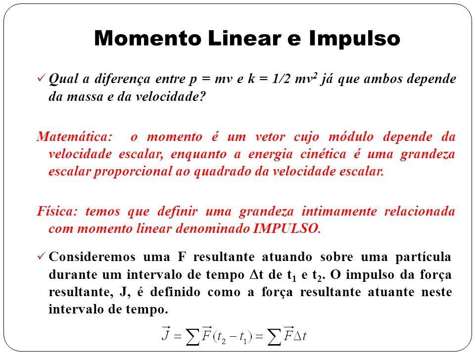 Momento Linear e Impulso Qual a diferença entre p = mv e k = 1/2 mv 2 já que ambos depende da massa e da velocidade? Matemática: o momento é um vetor