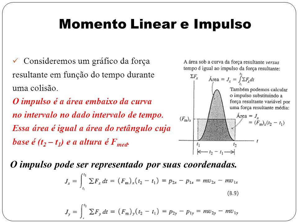 Consideremos um gráfico da força resultante em função do tempo durante uma colisão. O impulso é a área embaixo da curva no intervalo no dado intervalo