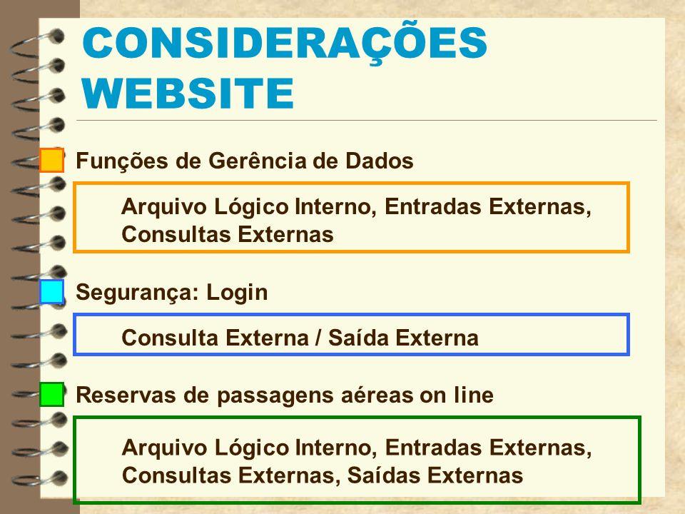 CONSIDERAÇÕES INTRANET Calendário e Reuniões Arquivo Lógico Interno, Entradas Externas, Consultas Externas....
