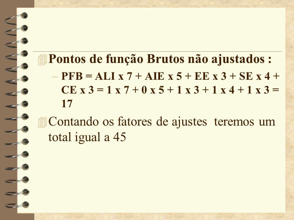 4 Valor de fator de ajuste : –VFA = 0,65 + (0,001 x 45 ) = 1.1 4 Valor dos pontos de função Ajustados: –PFA = VFA x PFB = 1,1 x 17 = 18,7 4 tamanho do sistema O seu tamanho é 18,7 pontos por função