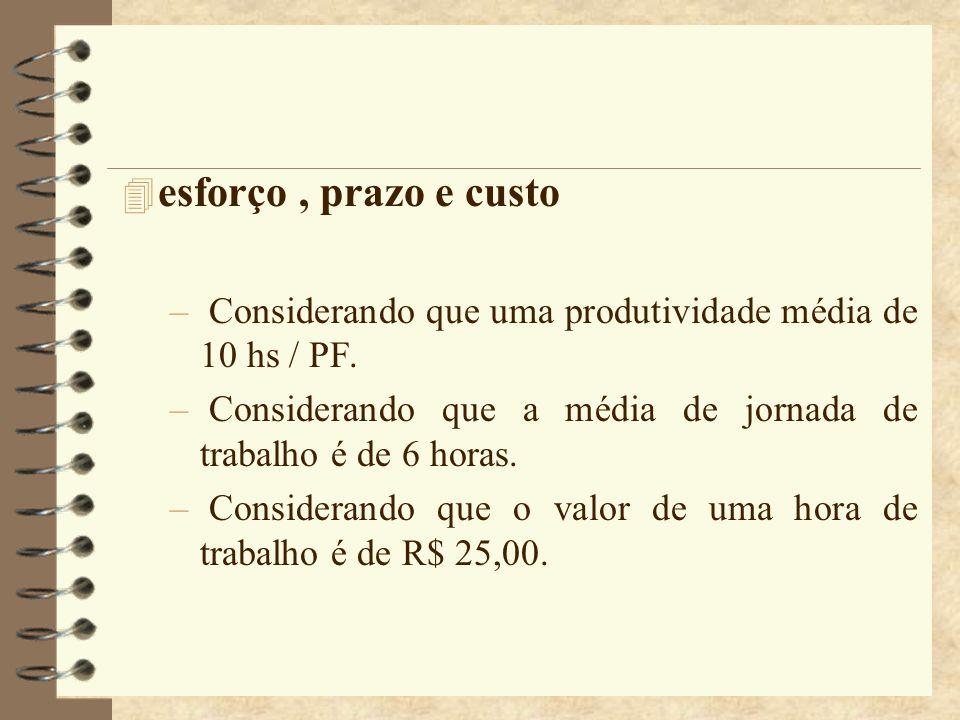 4 Esforço = 10hs / PF = 10 x 18,7 = 187 horas 4 Prazo = 187 h / ( 4 x 6 ) = 7,8 dias 4 Custo = 187 h x R$ 25,00 = R$ 4.675,00