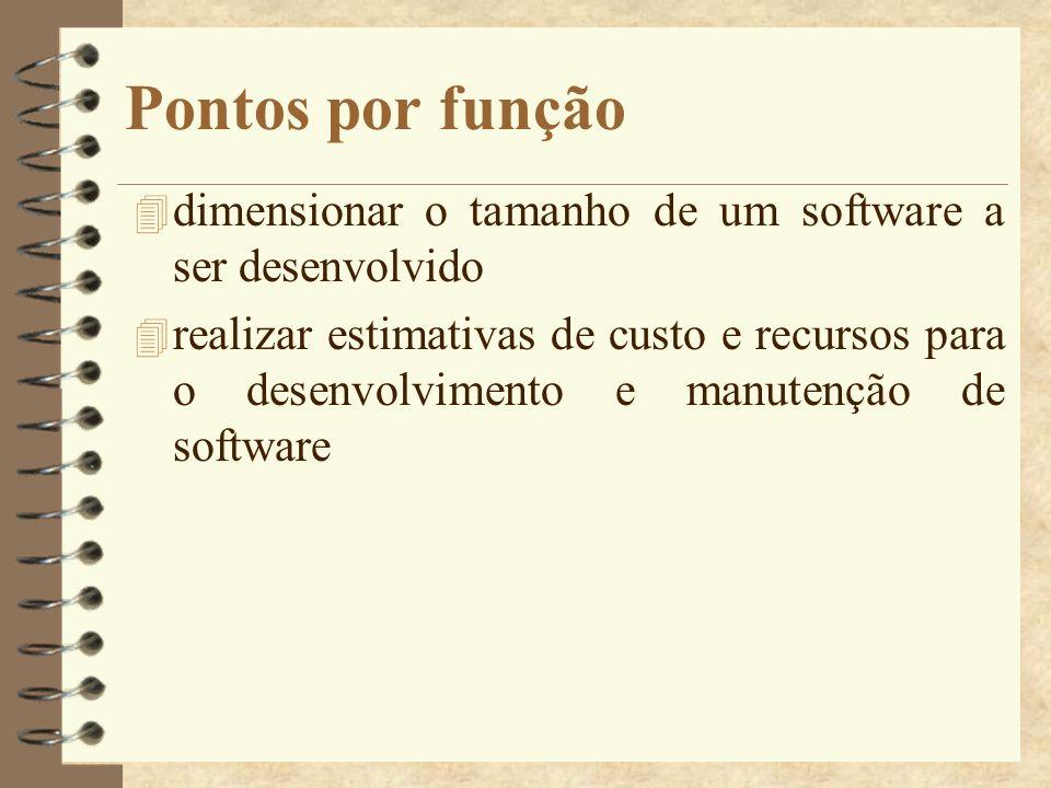 Pontos de Função (PF) É uma medida de dimensionamento de software através da funcionalidade implementada em um sistema, sob o ponto de vista do usuário.