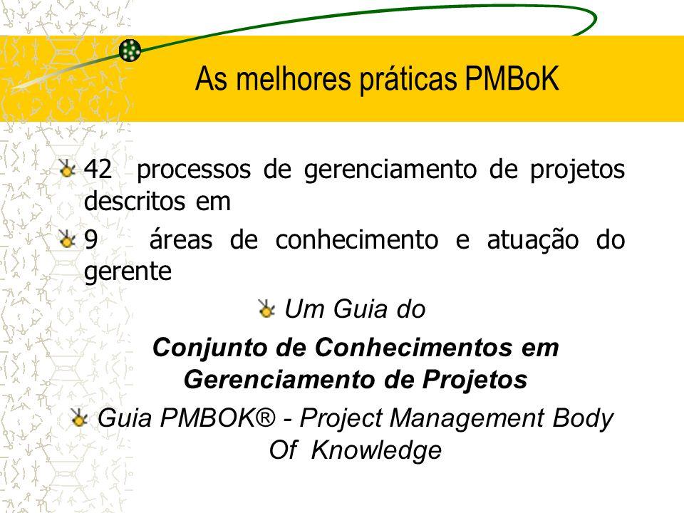 As melhores práticas PMBoK 42 processos de gerenciamento de projetos descritos em 9 áreas de conhecimento e atuação do gerente Um Guia do Conjunto de