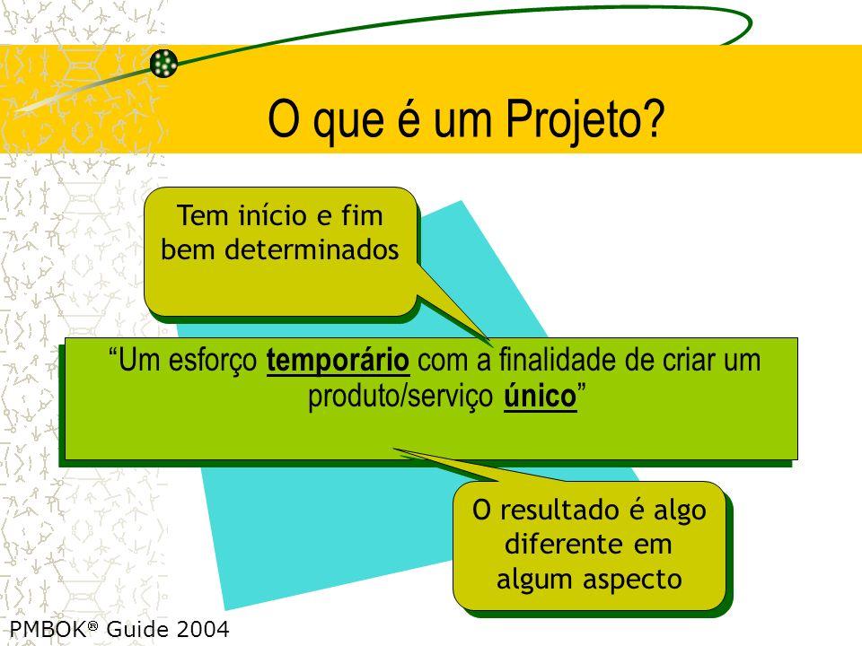 O que é um Projeto? Um esforço temporário com a finalidade de criar um produto/serviço único O resultado é algo diferente em algum aspecto Tem início