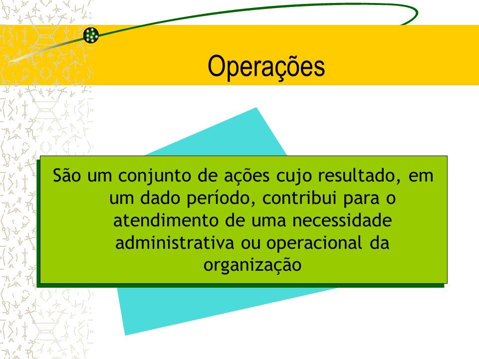 Operações São um conjunto de ações cujo resultado, em um dado período, contribui para o atendimento de uma necessidade administrativa ou operacional d