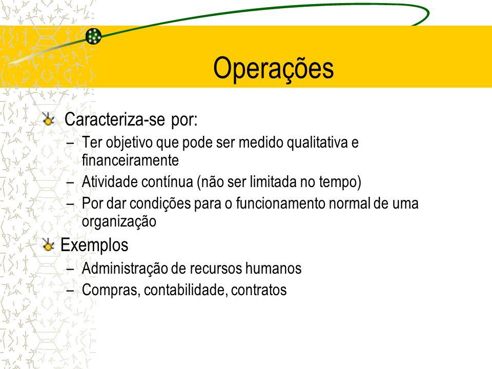 Operações Caracteriza-se por: –Ter objetivo que pode ser medido qualitativa e financeiramente –Atividade contínua (não ser limitada no tempo) –Por dar