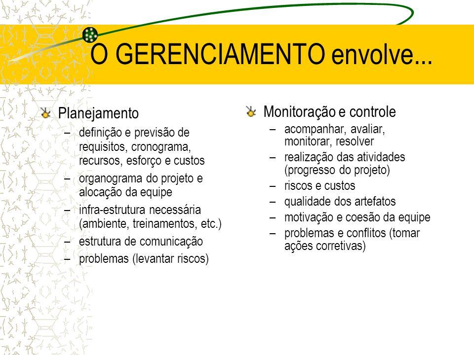 O GERENCIAMENTO envolve... Planejamento –definição e previsão de requisitos, cronograma, recursos, esforço e custos –organograma do projeto e alocação