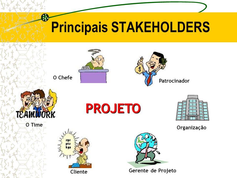 Principais STAKEHOLDERS PROJETO Cliente Gerente de Projeto Organização Patrocinador O Chefe O Time