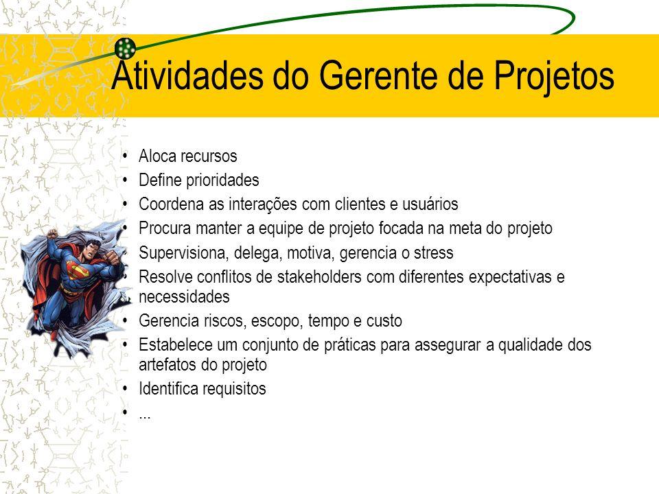 Atividades do Gerente de Projetos Aloca recursos Define prioridades Coordena as interações com clientes e usuários Procura manter a equipe de projeto