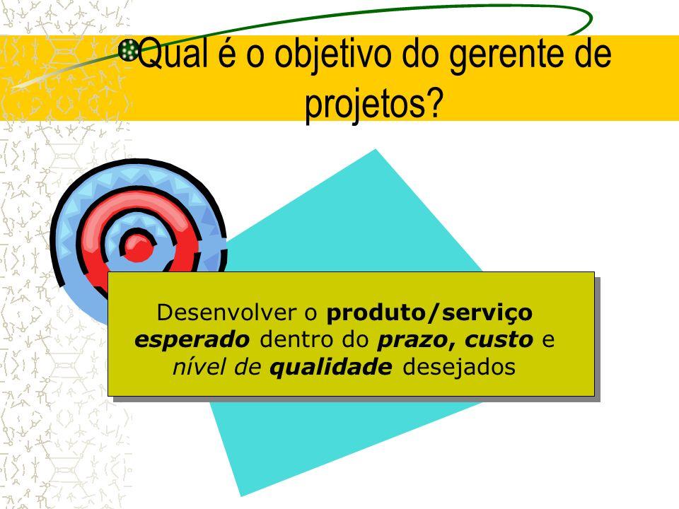 Qual é o objetivo do gerente de projetos? Desenvolver o produto/serviço esperado dentro do prazo, custo e nível de qualidade desejados