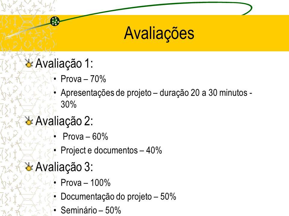 Avaliações Avaliação 1: Prova – 70% Apresentações de projeto – duração 20 a 30 minutos - 30% Avaliação 2: Prova – 60% Project e documentos – 40% Avali