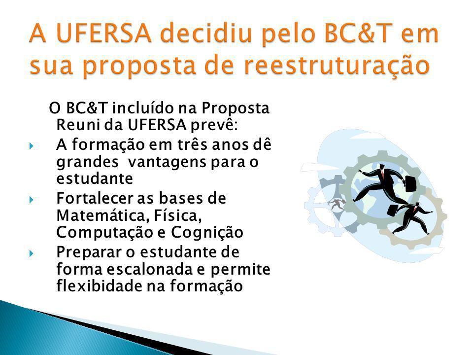 O BC&T incluído na Proposta Reuni da UFERSA prevê: A formação em três anos dê grandes vantagens para o estudante Fortalecer as bases de Matemática, Fí