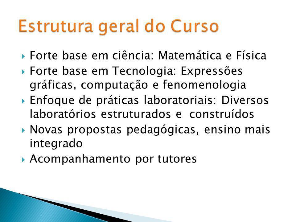 Forte base em ciência: Matemática e Física Forte base em Tecnologia: Expressões gráficas, computação e fenomenologia Enfoque de práticas laboratoriais