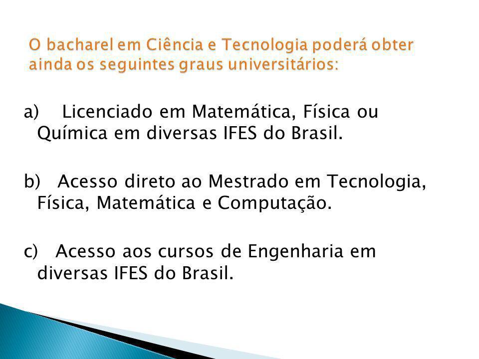 a) Licenciado em Matemática, Física ou Química em diversas IFES do Brasil. b) Acesso direto ao Mestrado em Tecnologia, Física, Matemática e Computação