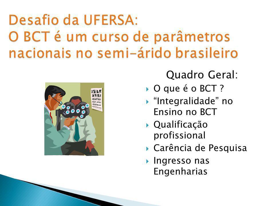 Quadro Geral: O que é o BCT ? Integralidade no Ensino no BCT Qualificação profissional Carência de Pesquisa Ingresso nas Engenharias