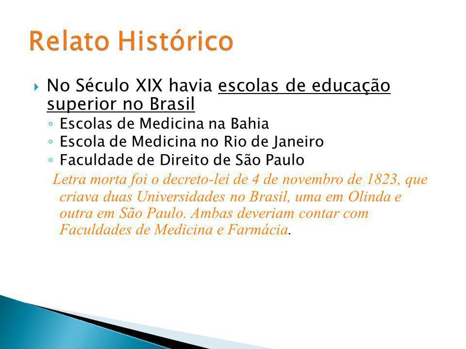 No Século XIX havia escolas de educação superior no Brasil Escolas de Medicina na Bahia Escola de Medicina no Rio de Janeiro Faculdade de Direito de S