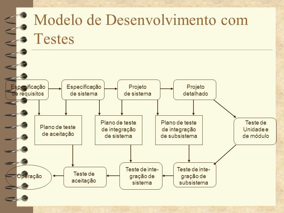 Plano de teste de software 4 Processo de teste –Descrição das fases do processo de teste.