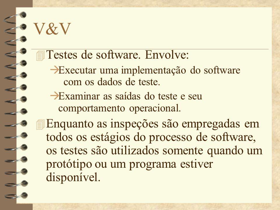 Inspeções de software Especificação De requisitos Projeto de Alto nível Especificação formal Projeto detalhado Programa Protótipo Testes do programa
