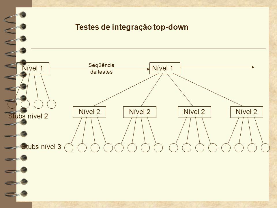 Testes de integração bottom-up Nível N Nível N-1 Seqüência de testes Driver de teste