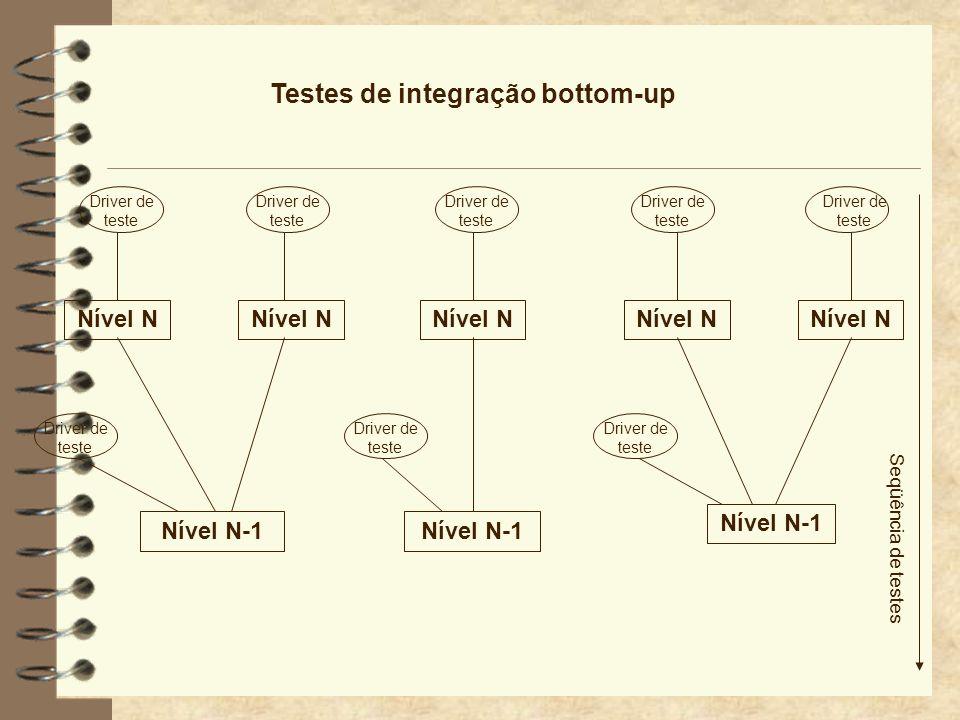 Top-Down X Bottom-Up 4 Validação da arquitetura: –Top-down: tende a encontrar erros na arquitetura no inicio do desenvolvimento.