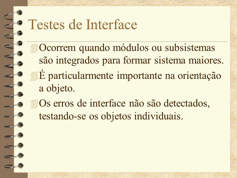 Tipos de Interfaces 4 De parâmetros –Quando dados ou referências de funções são passados de um componente para outro.