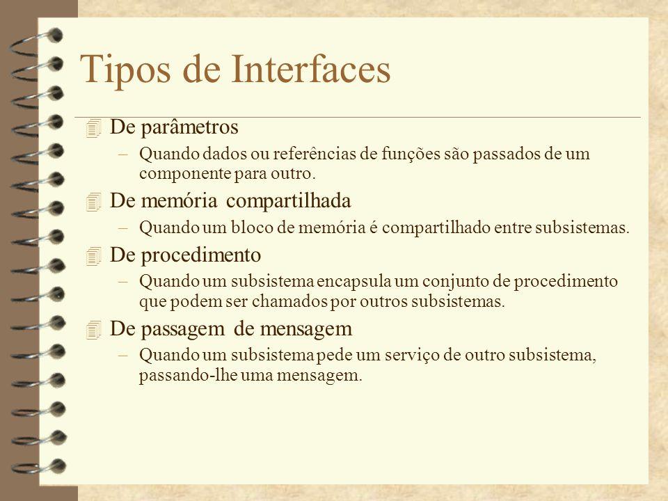 Tipos de erros de interface 4 Mau uso –Tipos errados, incompletos, invertidos, etc.