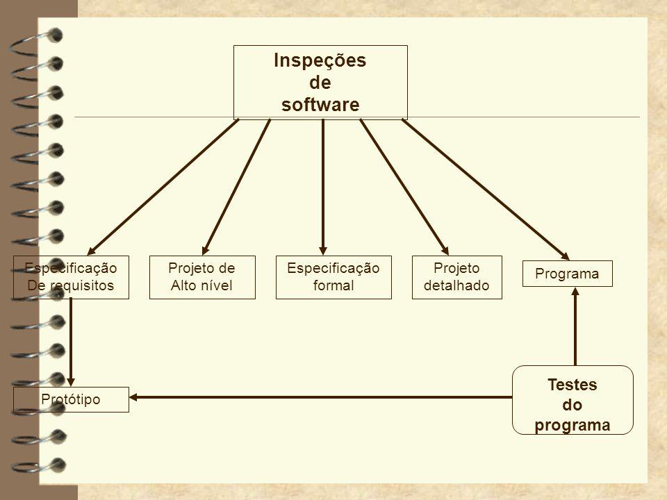 Tipos de Testes 4 Testes de defeitos –Encontram inconsistências entre o programa e a sua especificação.