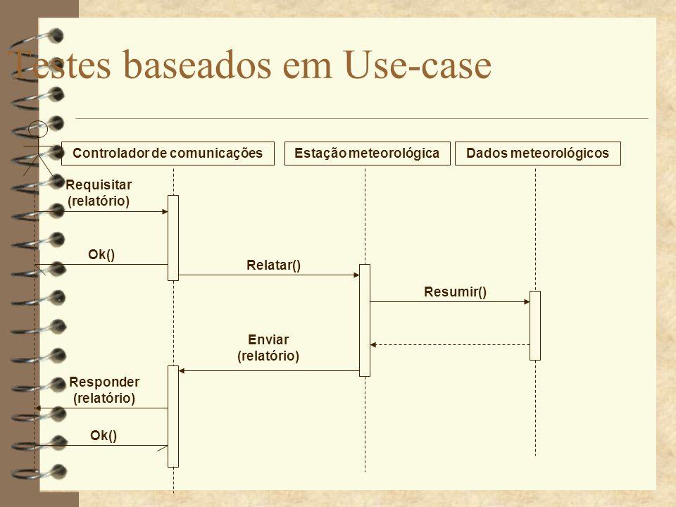 Use-Case 4 O diagrama de seqüência explicita um Use- case e permite identificar caminhos de operações a serem testados.