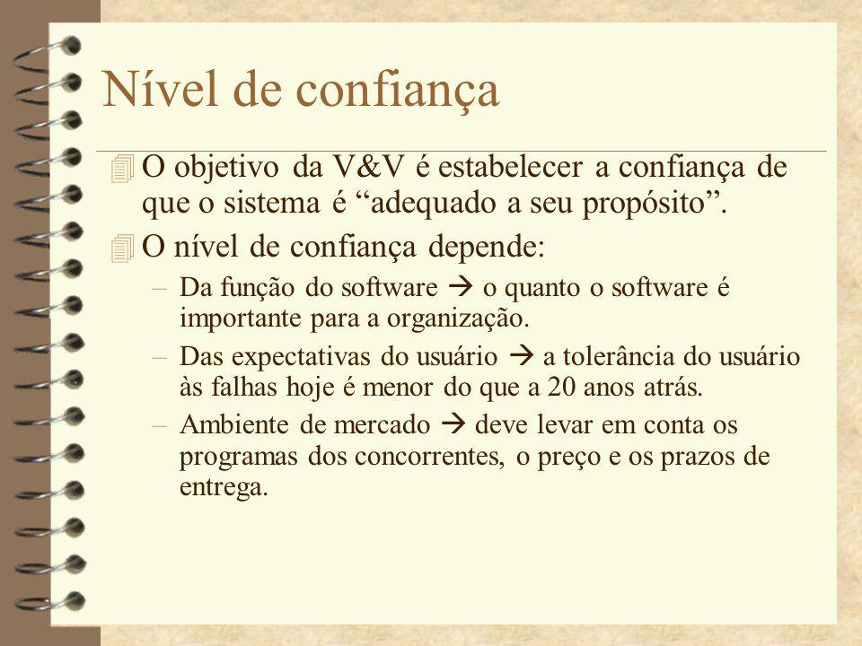 V&V x Depuração 4 A V&V são um processo que estabelece a existência de defeitos.