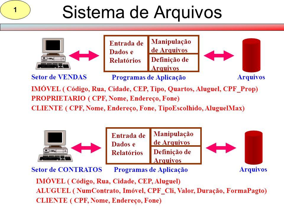 Sistema de Arquivos Conhecimento dos problemas encontrados em sistema de arquivos é importante para evitá-los em sistemas de BD.
