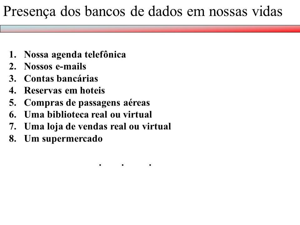 Banco de Dados Profa. Dra.