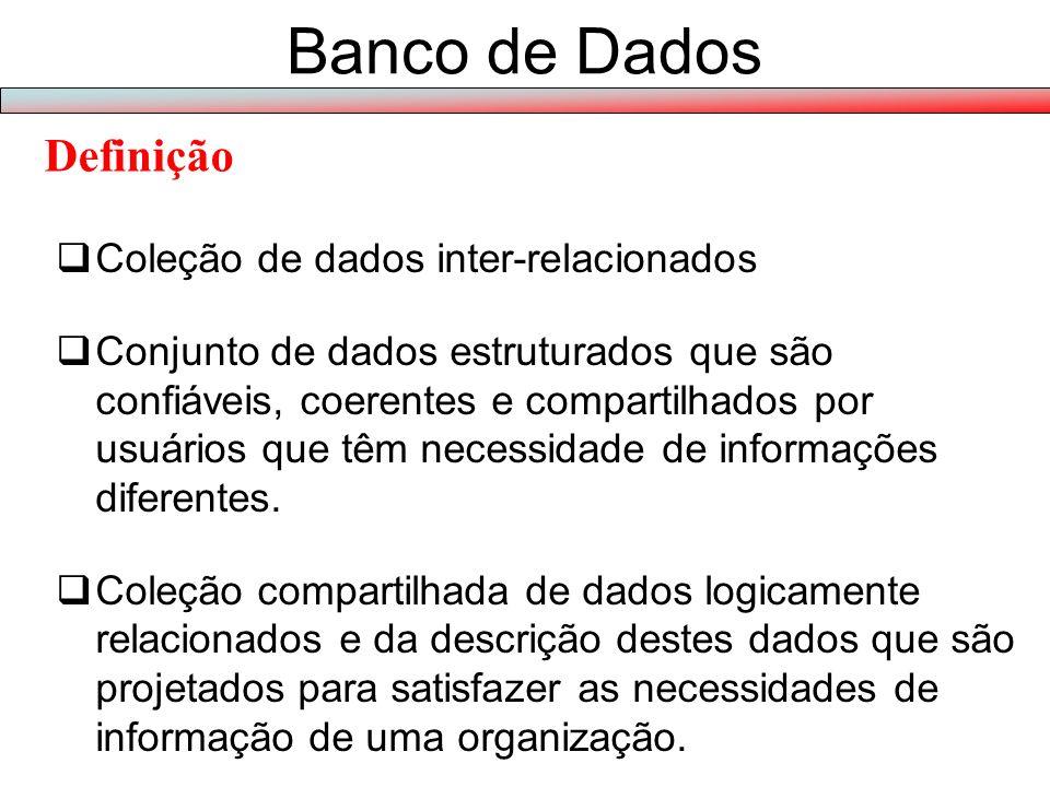 Histórico O desenvolvimento da teoria de Banco de Dados ajudou sobretudo na independência de dados, ou seja, qualquer mudança na estrutura física ou na estratégia de acesso não implica em alteração nos aplicativos que utilizam tal dado.