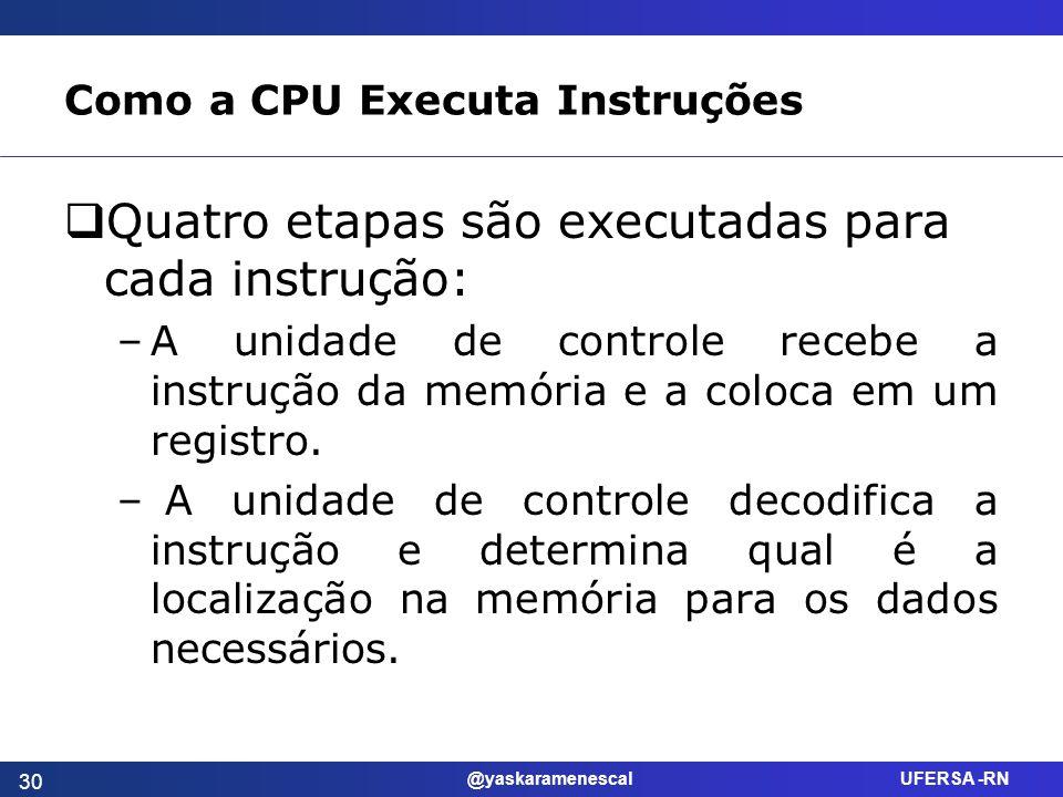 @yaskaramenescal UFERSA -RN Como a CPU Executa Instruções Quatro etapas são executadas para cada instrução: –A unidade de controle recebe a instrução