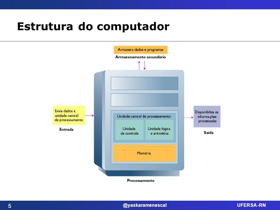 @yaskaramenescal UFERSA -RN Barramentos de dados Conjunto de linhas (ligações físicas) por onde se transporta a informação digital binária (instruções, dados, resultados) entre o CPU, memória e I/O (bidirecional).