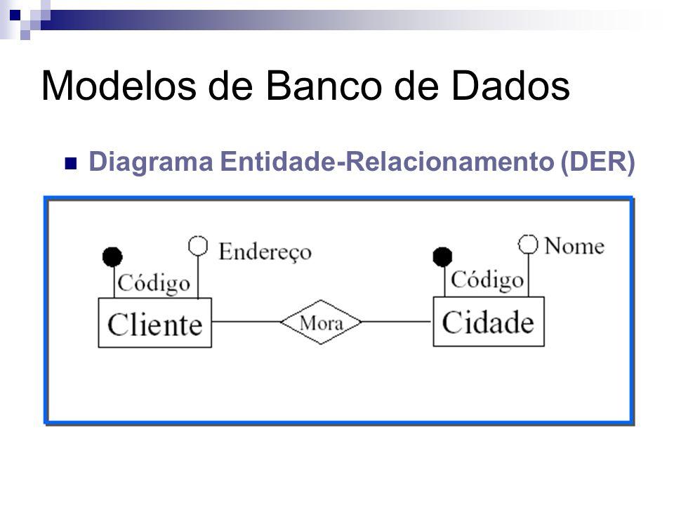 Modelos de Banco de Dados Diagrama Entidade-Relacionamento (DER)