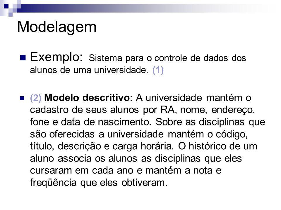 Modelagem Exemplo: Sistema para o controle de dados dos alunos de uma universidade. (1) (2) Modelo descritivo: A universidade mantém o cadastro de seu