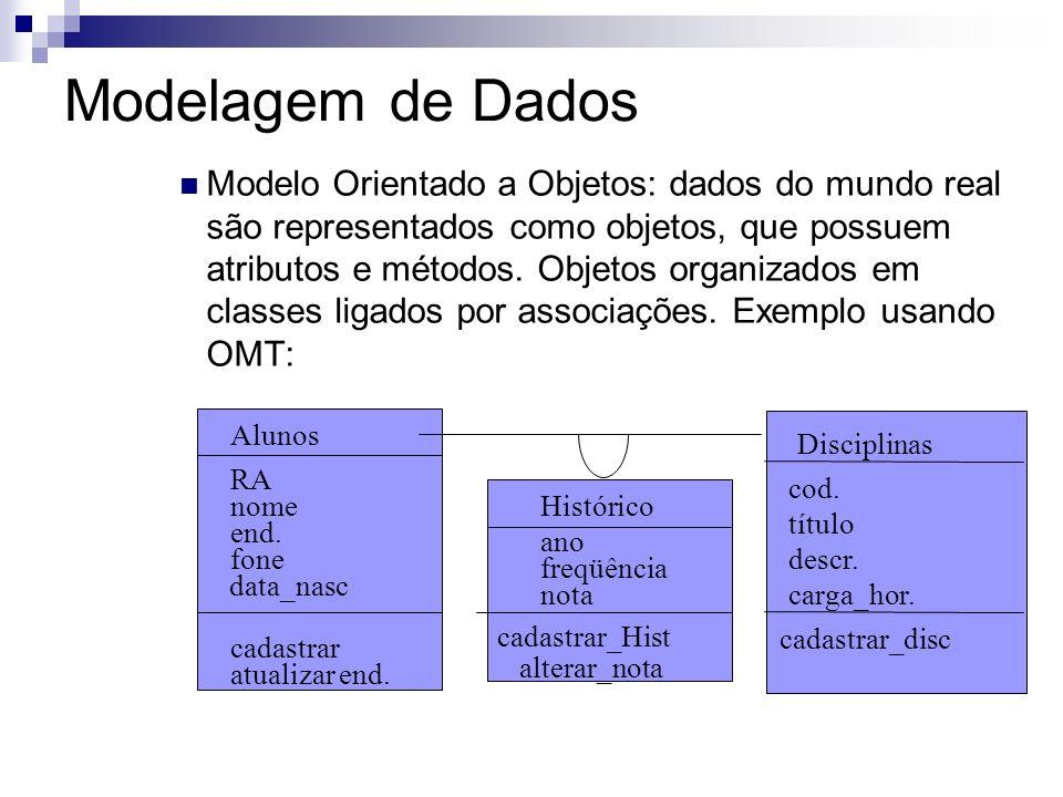 Modelagem de Dados Modelo Orientado a Objetos: dados do mundo real são representados como objetos, que possuem atributos e métodos. Objetos organizado