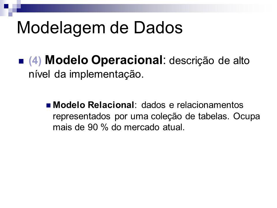 Modelagem de Dados (4) Modelo Operacional: descrição de alto nível da implementação. Modelo Relacional: dados e relacionamentos representados por uma