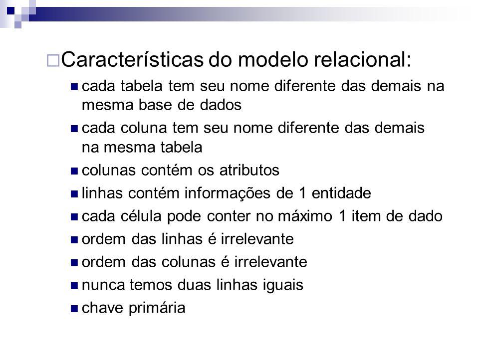 Características do modelo relacional: cada tabela tem seu nome diferente das demais na mesma base de dados cada coluna tem seu nome diferente das dema