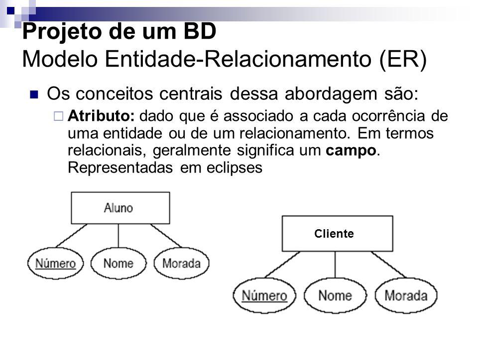 Os conceitos centrais dessa abordagem são: Atributo: dado que é associado a cada ocorrência de uma entidade ou de um relacionamento. Em termos relacio