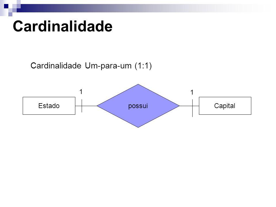 Cardinalidade Cardinalidade Um-para-um (1:1) EstadoCapital possui 1 1