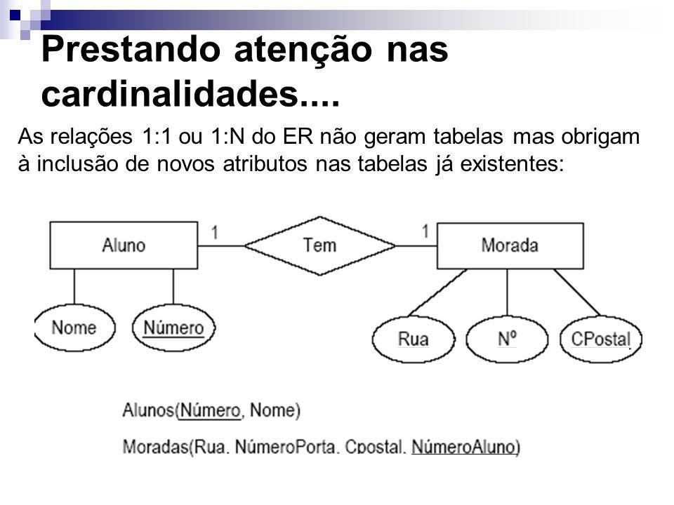 Prestando atenção nas cardinalidades.... As relações 1:1 ou 1:N do ER não geram tabelas mas obrigam à inclusão de novos atributos nas tabelas já exist