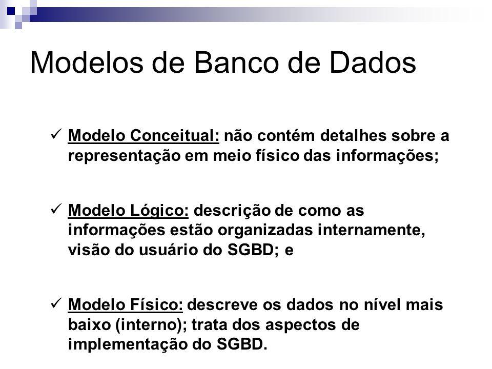Modelos de Banco de Dados Modelo Conceitual: não contém detalhes sobre a representação em meio físico das informações; Modelo Lógico: descrição de com