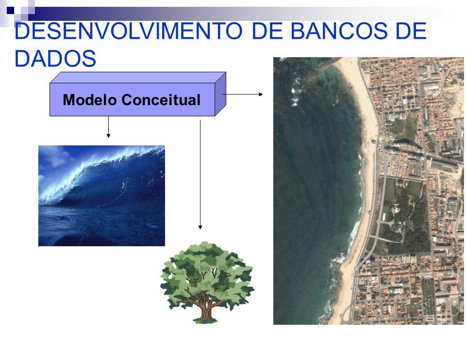 Projeto de um BD Modelo Entidade-Relacionamento (ER) Relacionamento: conjunto de associações entre entidades.