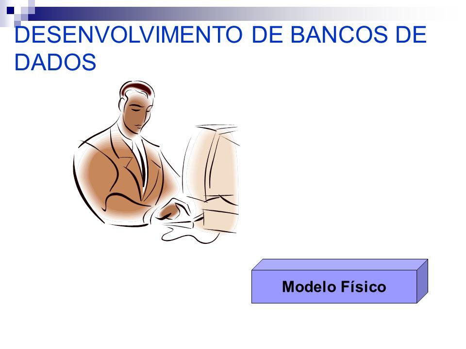 DESENVOLVIMENTO DE BANCOS DE DADOS Modelo Físico