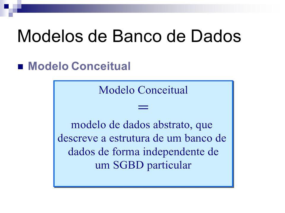 Modelos de Banco de Dados Modelo Conceitual Registra que dados podem aparecer no banco de dados, mas não registra como estes dados estão armazenados no SGBD; Existem vários técnicas de modelagem conceitual: - Abordagem Entidade-Relacionamento; e - Abordagem orientada a objetos.