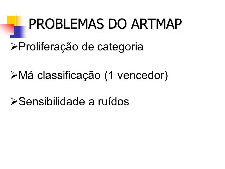 PROBLEMAS DO ARTMAP Proliferação de categoria Má classificação (1 vencedor) Sensibilidade a ruídos