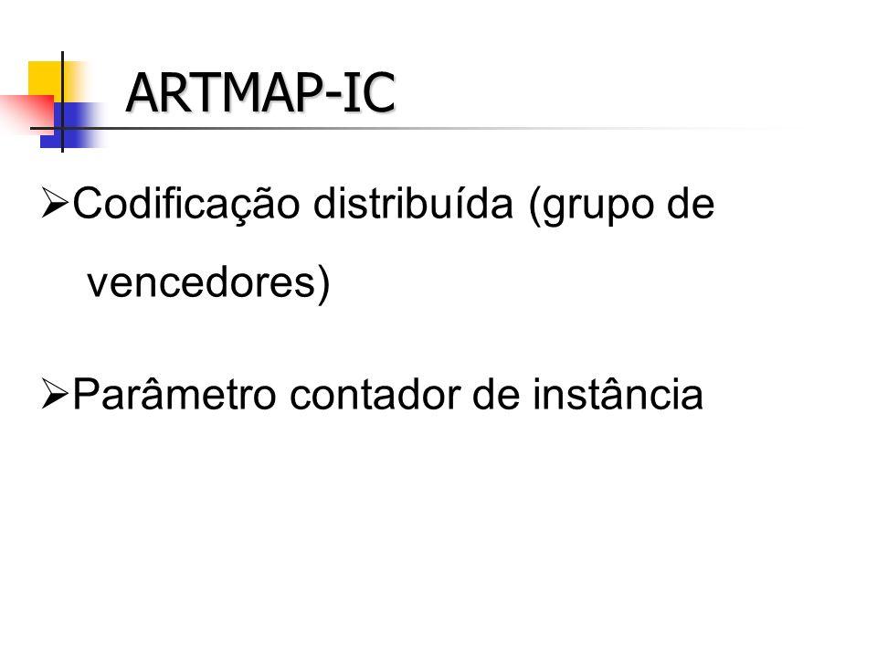 ARTMAP-IC Codificação distribuída (grupo de vencedores) Parâmetro contador de instância